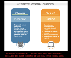 K-12 Instructional Choice